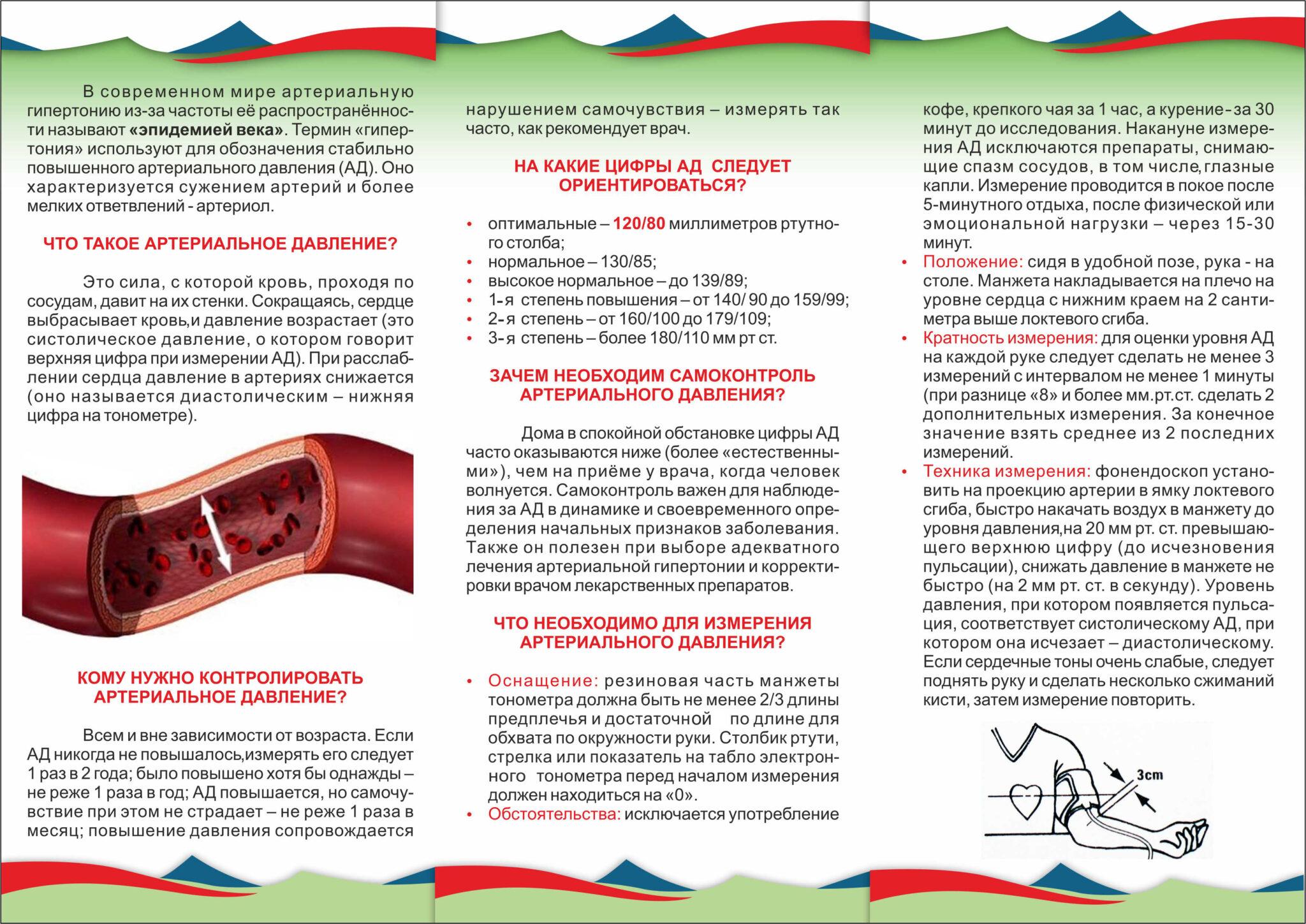 Как контролировать артериальное давле 2