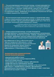 Памятка для граждан о гарантиях бесплатного оказания медицинской помощи page-0003