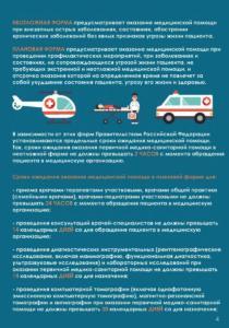 Памятка для граждан о гарантиях бесплатного оказания медицинской помощи page-0005