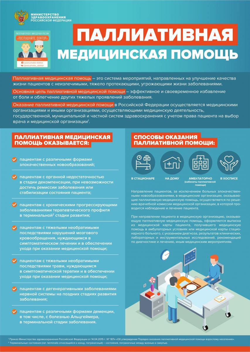 INFOGRAFIKA 2017 ПАЛЛИАТИВНАЯ ПОМОЩЬ-1