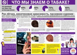 Что мы знаем о табаке-1